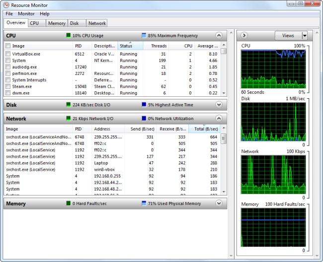 monitorizare-resurse