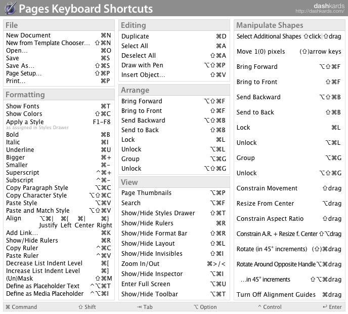computer table of keyboard shortcuts and Table of keyboard shortcuts in computing, a keyboard shortcut is a sequence or combination of keystrokes on a computer keyboard which.