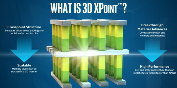 3d_xpoint