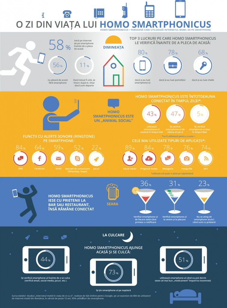 Infografic-studiu-Google-privind-folosirea-Internetului-mobil