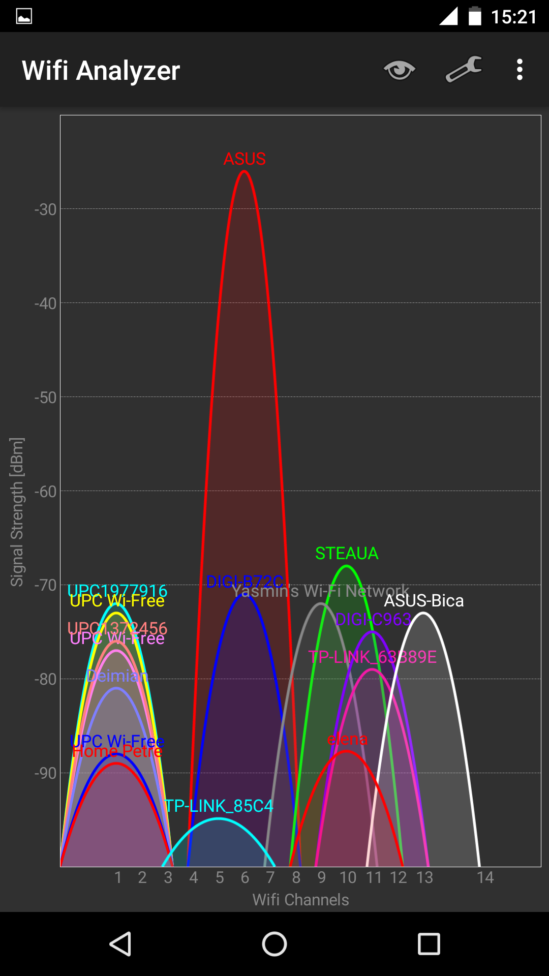 ASUS RT-AC1200G-Plus_wifi-analizer